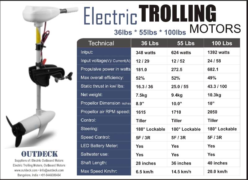 Electric Outboard Trolling Motors for Boats & Kayaks for sale
