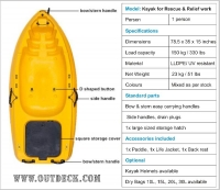 Flood Rescue Relief Kayak